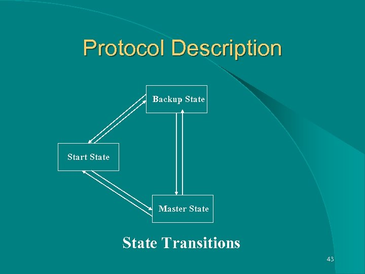 Protocol Description Backup State Start State Master State Transitions 43