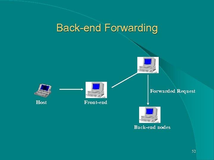 Back-end Forwarding Forwarded Request Host Front-end Back-end nodes 52