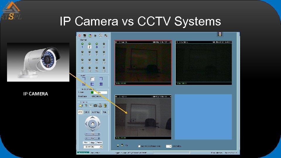 IP Camera vs CCTV Systems IP CAMERA