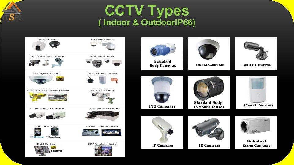 CCTV Types ( Indoor & Outdoor. IP 66)