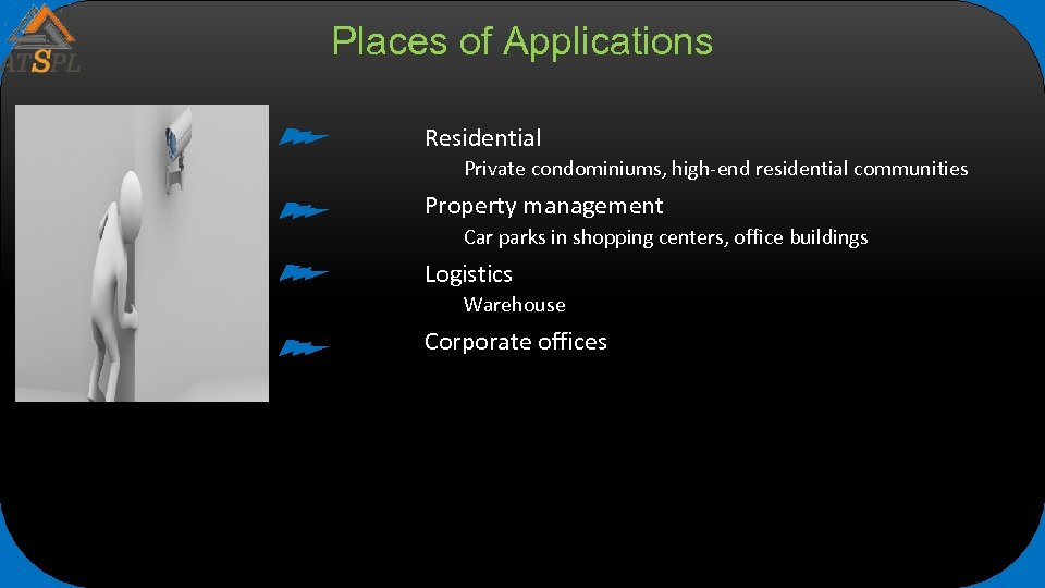 Places of Applications Residential Private condominiums, high-end residential communities Property management Car parks in