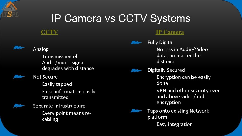 IP Camera vs CCTV Systems CCTV Analog Transmission of Audio/Video signal degrades with distance