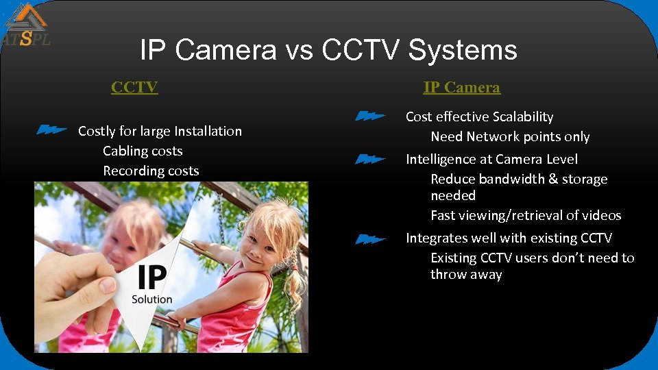 IP Camera vs CCTV Systems CCTV Costly for large Installation Cabling costs Recording costs