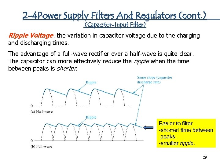 CHAPTER 1 Diode Applications 1 1 -1