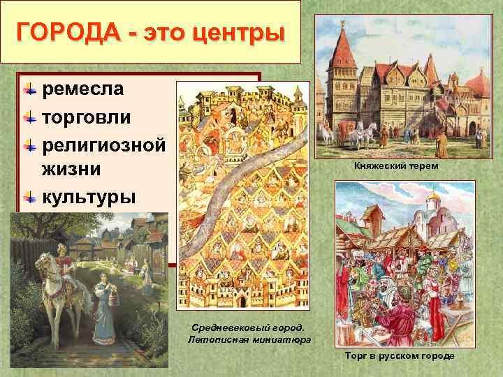 ГОРОДА - это центры ремесла торговли религиозной жизни культуры Княжеский терем Средневековый город. Летописная