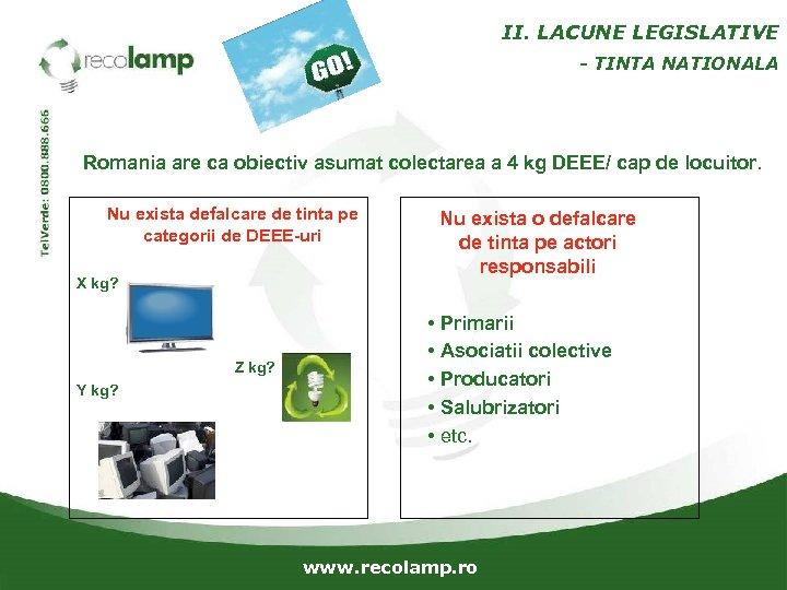 II. LACUNE LEGISLATIVE - TINTA NATIONALA Romania are ca obiectiv asumat colectarea a 4