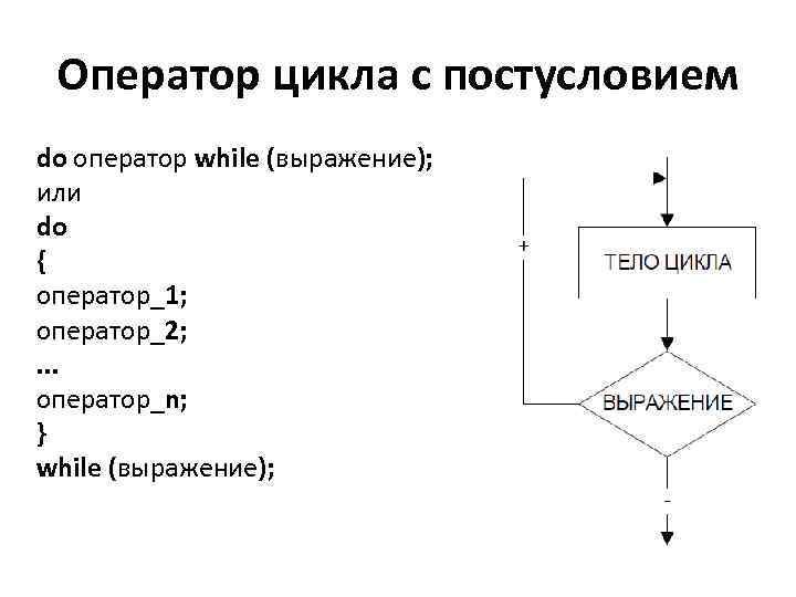 Оператор цикла с постусловием do оператор while (выражение); или do { оператор_1; оператор_2; .