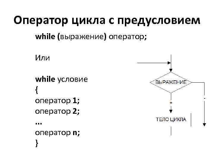 Оператор цикла с предусловием while (выражение) оператор; Или while условие { оператор 1; оператор