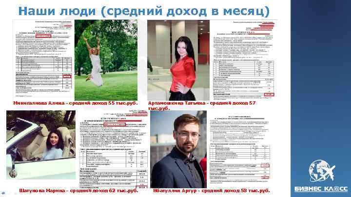 Наши люди (средний доход в месяц) Минигалиева Алина - средний доход 55 тыс. руб.