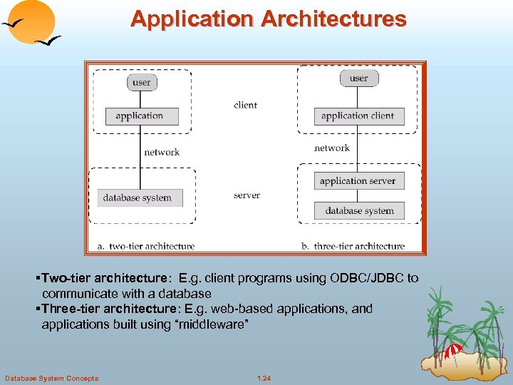 Application Architectures §Two-tier architecture: E. g. client programs using ODBC/JDBC to communicate with a