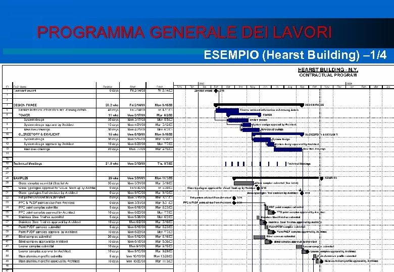PROGRAMMA GENERALE DEI LAVORI ESEMPIO (Hearst Building) – 1/4