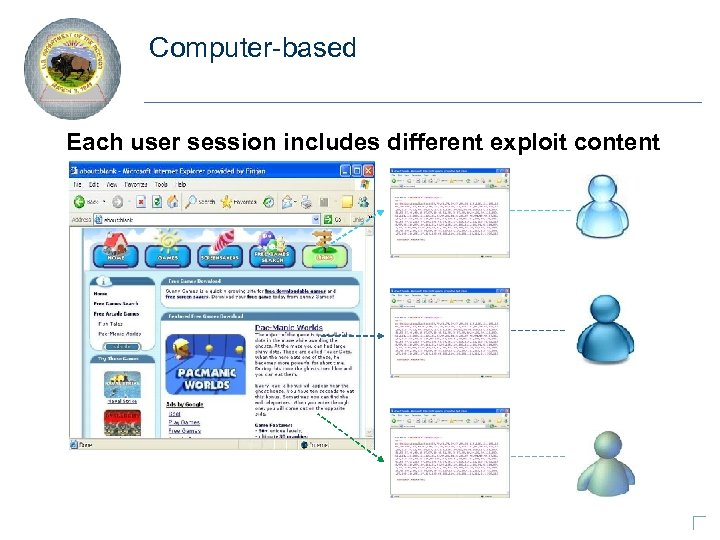 Computer-based Each user session includes different exploit content