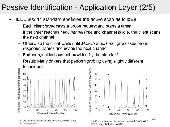 Passive Identification - Application Layer (2/5) • IEEE 802. 11 standard speficies the active