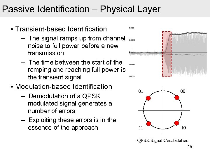 Passive Identification – Physical Layer • Transient-based Identification – The signal ramps up from