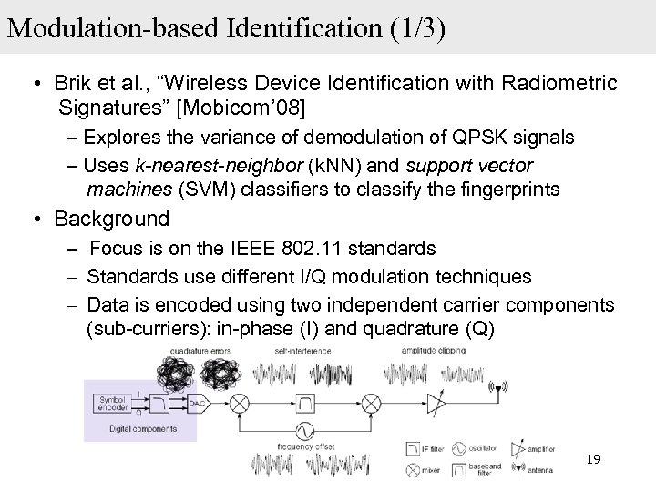 "Modulation-based Identification (1/3) • Brik et al. , ""Wireless Device Identification with Radiometric Signatures"""