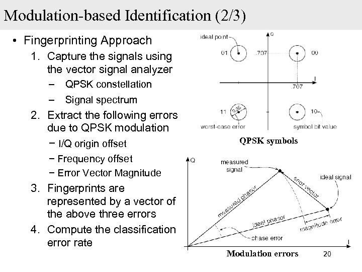 Modulation-based Identification (2/3) • Fingerprinting Approach 1. Capture the signals using the vector signal
