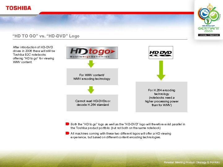 """""""HD TO GO"""" vs. """"HD-DVD"""" Logo After introduction of HD-DVD drives in 2006 there"""