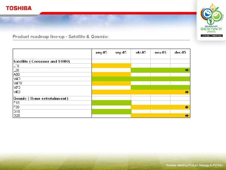 Product roadmap line-up - Satellite & Qosmio: Reseller Meeting Product Strategy & Portfolio