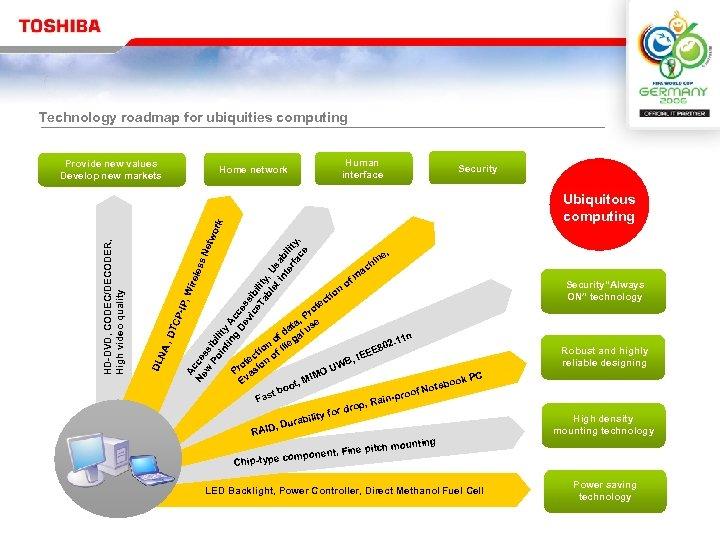 Technology roadmap for ubiquities computing Human interface DT CP -IP, Wir Ac ele Ne