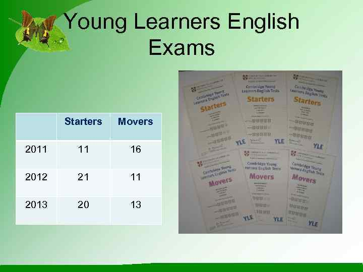 Young Learners English Exams Starters Movers 2011 11 16 2012 21 11 2013 20