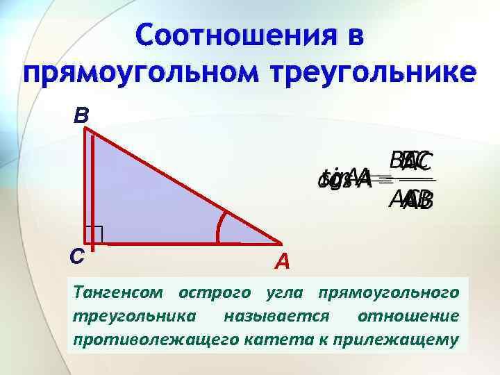 Соотношения в прямоугольном треугольнике B С А Тангенсом острого угла прямоугольного Синусом острого угла