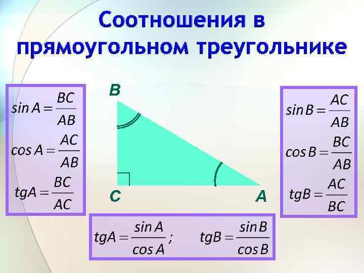 Соотношения в прямоугольном треугольнике В С А