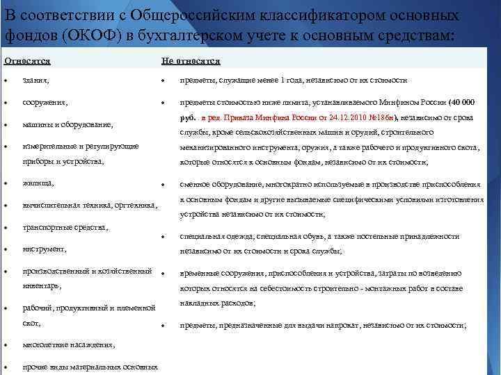 В соответствии с Общероссийским классификатором основных фондов (ОКОФ) в бухгалтерском учете к основным средствам: