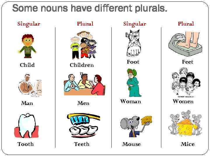 Some nouns have different plurals. Singular Plural Foot Feet Children n Man Men Woman