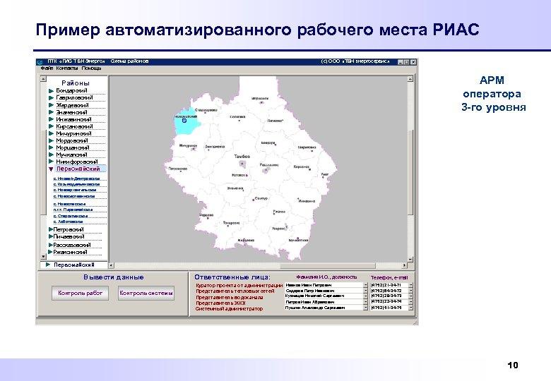 Пример автоматизированного рабочего места РИАС ПТК «ГИС ТБН Энерго» Файл Контакты Помощь (с) ООО
