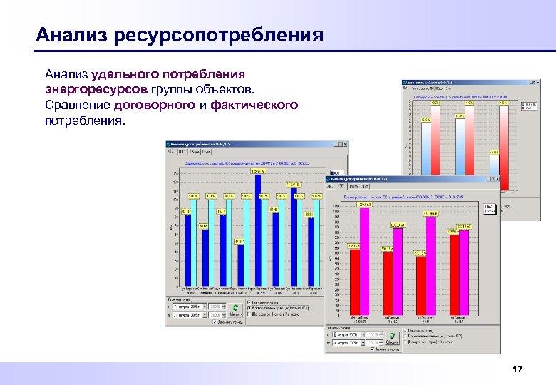 Анализ ресурсопотребления Анализ удельного потребления энергоресурсов группы объектов. Сравнение договорного и фактического потребления. 17
