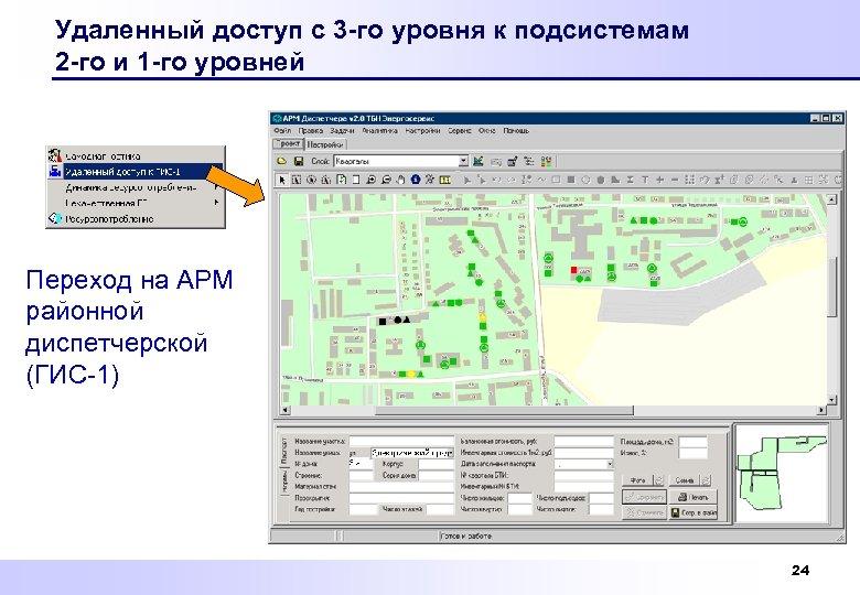 Удаленный доступ с 3 -го уровня к подсистемам 2 -го и 1 -го уровней
