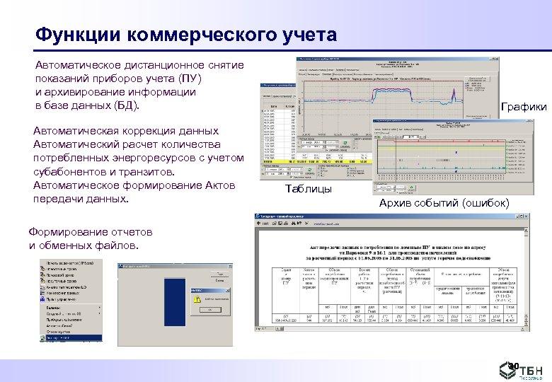 Функции коммерческого учета Автоматическое дистанционное снятие показаний приборов учета (ПУ) и архивирование информации в