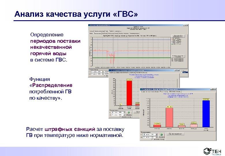 Анализ качества услуги «ГВС» Определение периодов поставки некачественной горячей воды в системе ГВС. Функция