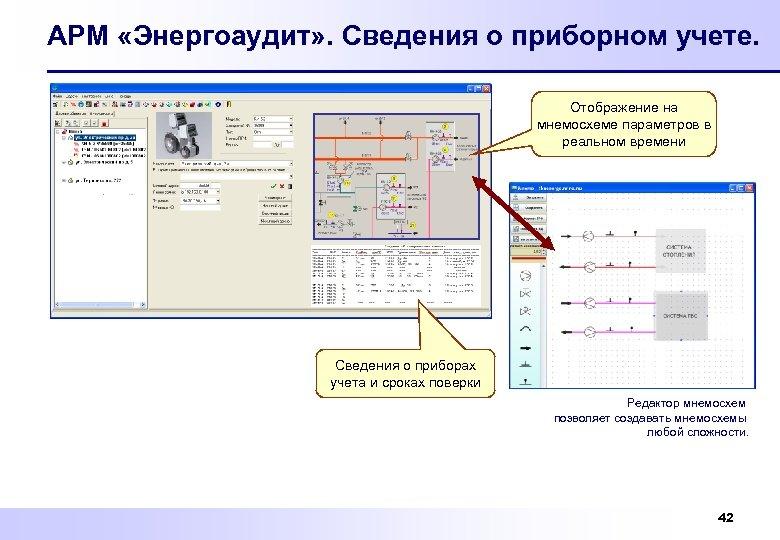 АРМ «Энергоаудит» . Сведения о приборном учете. Отображение на мнемосхеме параметров в реальном времени