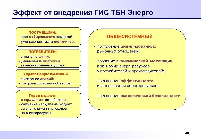 Эффект от внедрения ГИС ТБН Энерго ПОСТАВЩИКИ: - рост собираемости платежей; - уменьшение числа