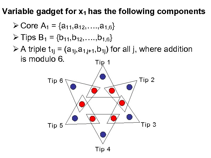 Variable gadget for x 1 has the following components Ø Core A 1 =