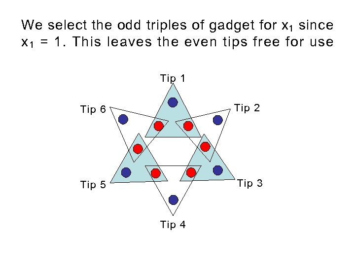 We select the odd triples of gadget for x 1 since x 1 =
