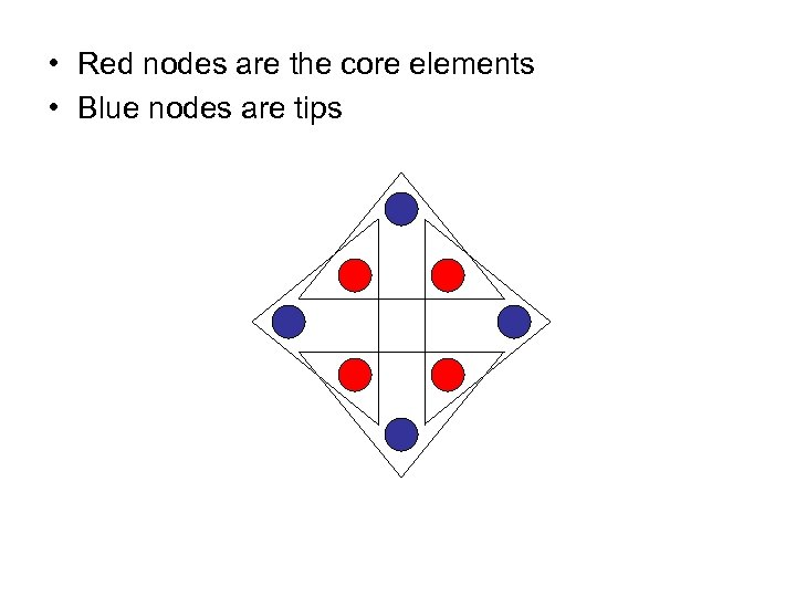 • Red nodes are the core elements • Blue nodes are tips