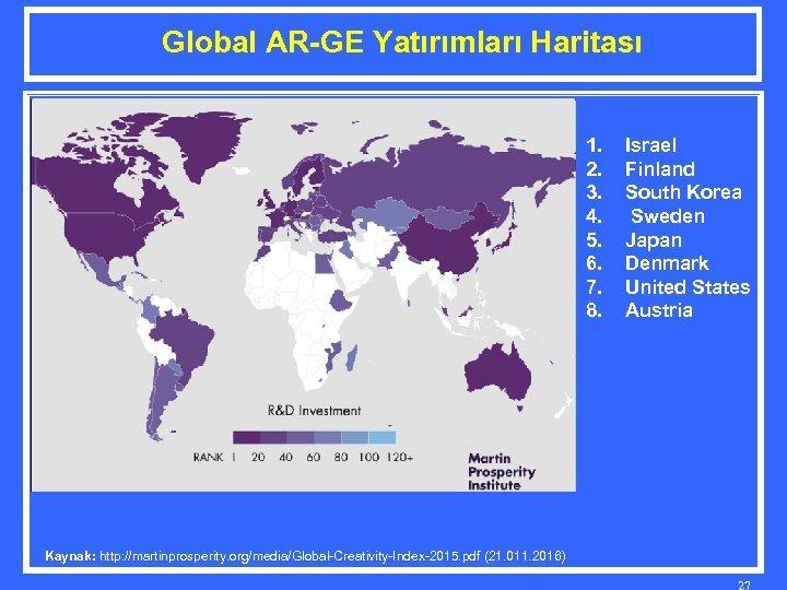 Global AR-GE Yatırımları Haritası 1. 2. 3. 4. 5. 6. 7. 8. Israel Finland