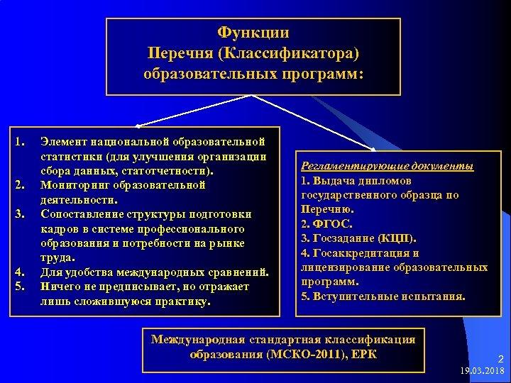 Функции Перечня (Классификатора) образовательных программ: 1. 2. 3. 4. 5. Элемент национальной образовательной статистики