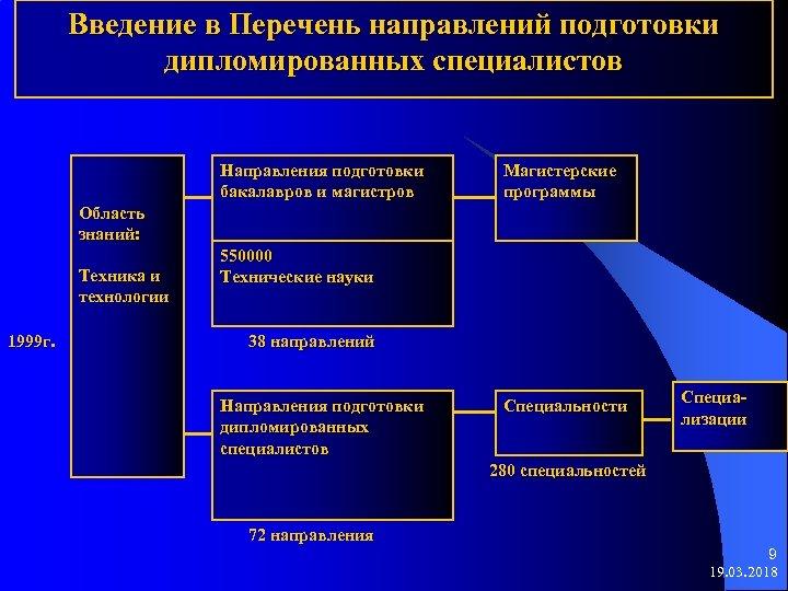Введение в Перечень направлений подготовки дипломированных специалистов Направления подготовки бакалавров и магистров Магистерские программы