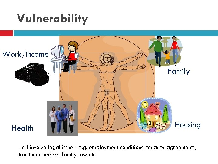Vulnerability Work/Income Family Health Housing . . . all involve legal issue - e.