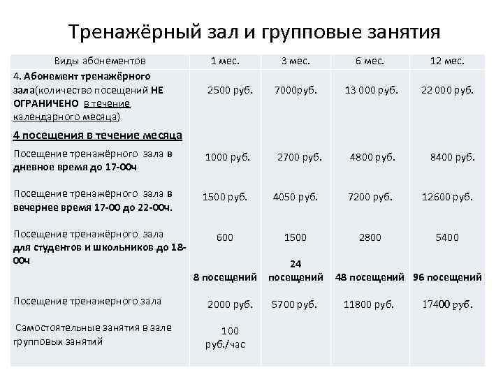 Тренажёрный зал и групповые занятия Виды абонементов 4. Абонемент тренажёрного зала(количество посещений НЕ ОГРАНИЧЕНО