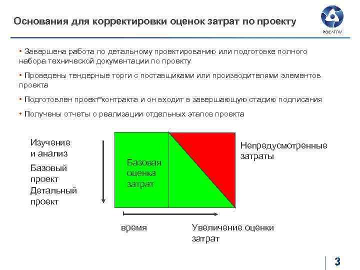 Основания для корректировки оценок затрат по проекту • Завершена работа по детальному проектированию или