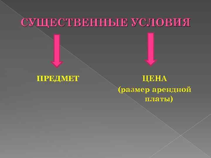 СУЩЕСТВЕННЫЕ УСЛОВИЯ ПРЕДМЕТ ЦЕНА (размер арендной платы)