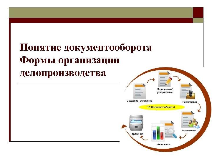 Понятие документооборота Формы организации делопроизводства
