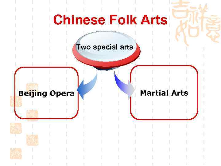 Chinese Folk Arts Two special arts Chinese folk arts 业务 Beijing 流程 Traditional Festival