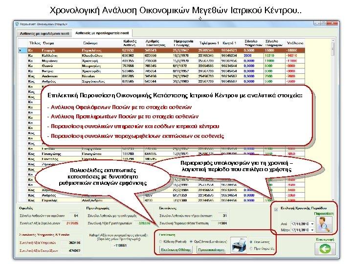 Χρονολογική Ανάλυση Οικονομικών Μεγεθών Ιατρικού Κέντρου. . Επιλεκτική Παρουσίαση Οικονομικής Κατάστασης Ιατρικού Κέντρου με
