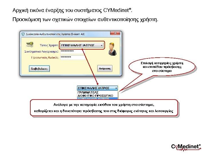 Αρχική εικόνα έναρξης του συστήματος CYMedinet®. Προσκόμιση των σχετικών στοιχείων αυθεντικοποίησης χρήστη. Επιλογή κατηγορίας