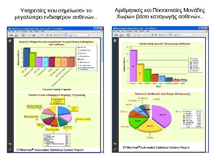 Υπηρεσίες που σημείωσαν το μεγαλύτερο ενδιαφέρον ασθενών. . CYMedinet© Automated Statistical System Report Αριθμητικές